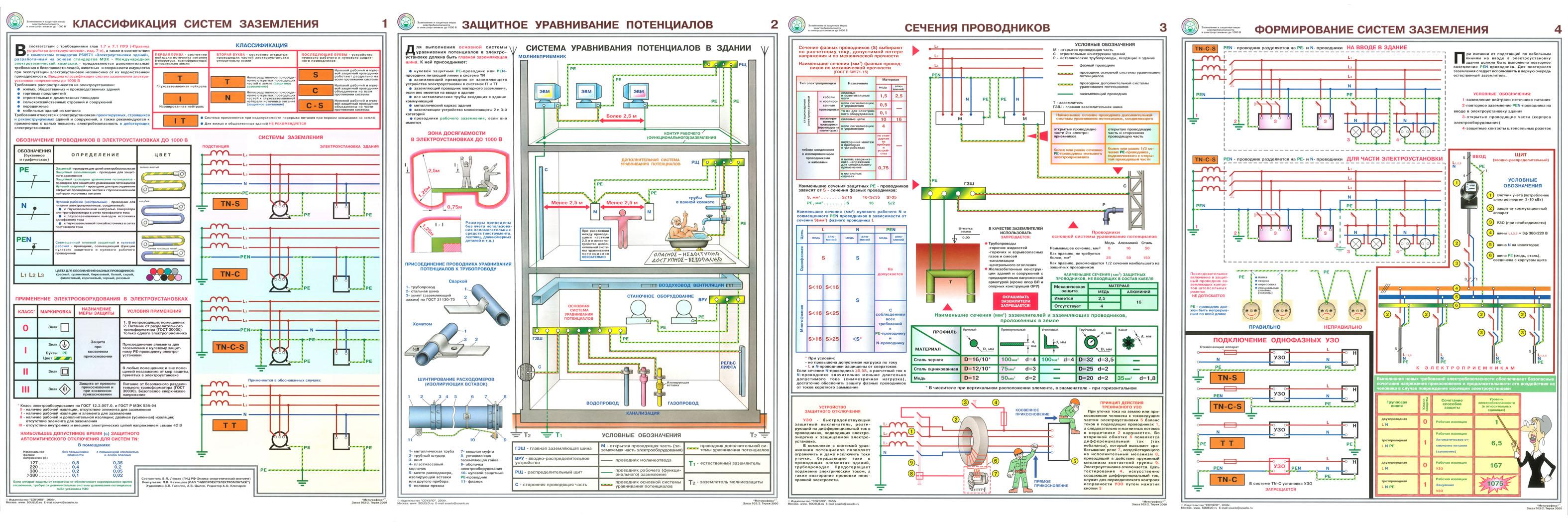 Выравнивание потенциалов заземления схема